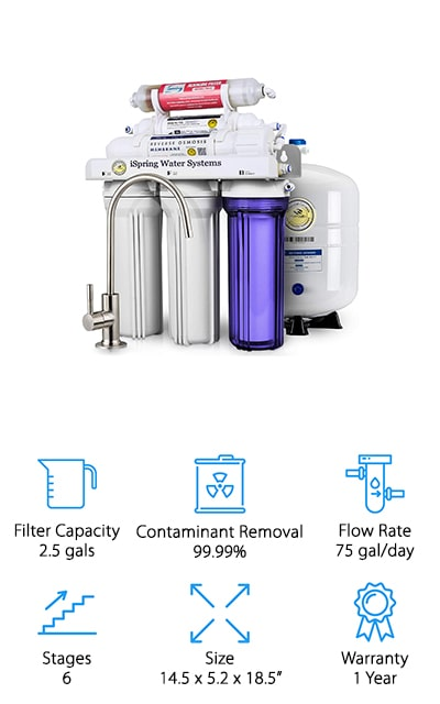 Best Reverse Osmosis Systems