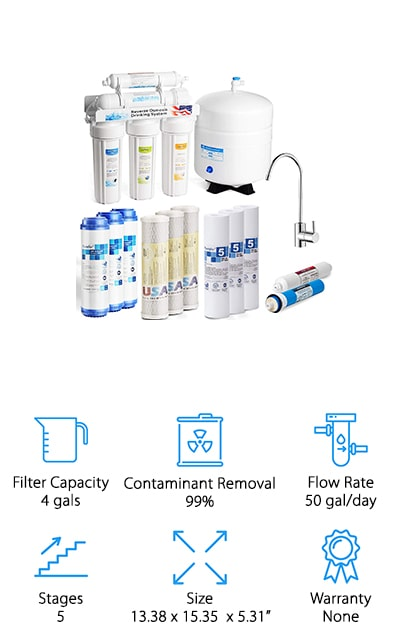 KUPPET Reverse Osmosis Filtration