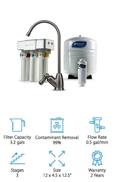 Aquasana OptimH2O Water Filter