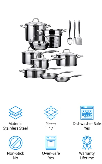 Duxtop Induction Cookware Set