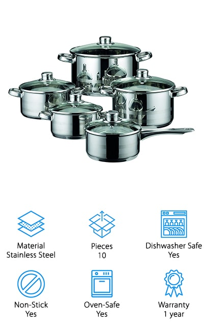 ELO Skyline Cookware Set