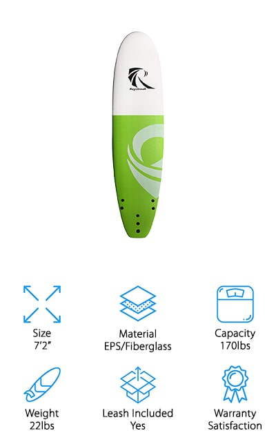 The RAYSTREAK 7-foot model comes in four beautiful colors, including blue, green, pink, and red. There's a color for everyone. This surfboard can support riders up to 170 pounds – it's great for beginners and intermediate riders alike! The internal core is fiberglassed for added stability, with strong EPS foam and a hot-press skin on top. This top layer is what RAYSTREAK calls Crocskin. It's a non-slip, anti-scratch surface that isn't slippery. It has a nice texture so that you can grab onto the board and ride those waves. The heat press also helps the graphic endure, even after long days of shredding on the slick, HDPE-coated bottom. It comes with a satisfaction guarantee that you're going to love the board and that it will be durable for all of your surfing needs. If not, they give you your money back. They really stand behind their product, and after surfing with it we know you will too.