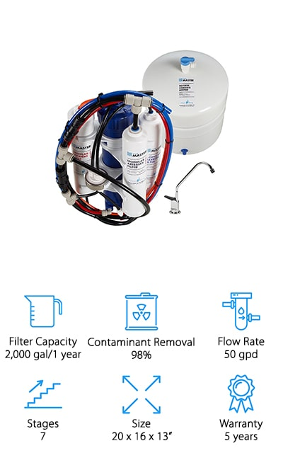 Home Master Undersink Water Filter