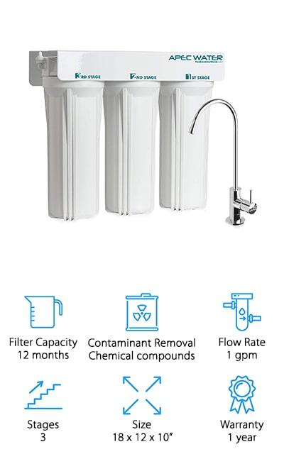 APEC WFS-1000 Under-Sink Filter