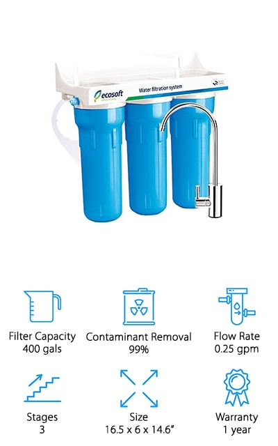 Ecosoft Under Sink Water Filter