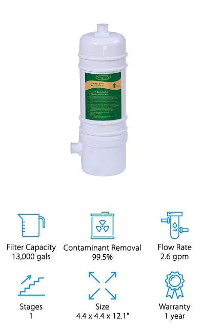 Hansing Under Sink Water Filter