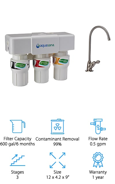 This filter by Aquasana gives you access to clear, great-tasting water instantly when installed below your sink. You can use it to remove up to 99% of contaminants; including lead, pesticides, and 75 other things that you don't want to drink. This filter won't add anything to your water and instead works on removing anything you don't want your family drinking. There is no wastewater, so you aren't harming the environment in any way – just helping your family! It has a sediment pre-filter with increased capacity so that the filter itself can work on removing all of the hard stuff. This filter will last you six months or through 600 gallons of drinking water. All the part you need to install, including the dedicated faucet, are included in your purchase. You won't have to hire a plumber to get this system up and working. The faucet is stylish and lead-free, and it'll look great in your kitchen!
