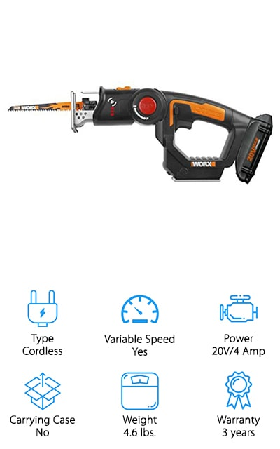 WORX WX550L Reciprocating Saw