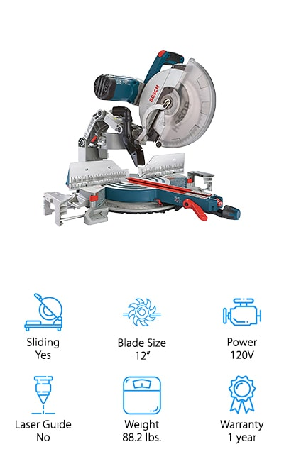 Best Compound Miter Saws