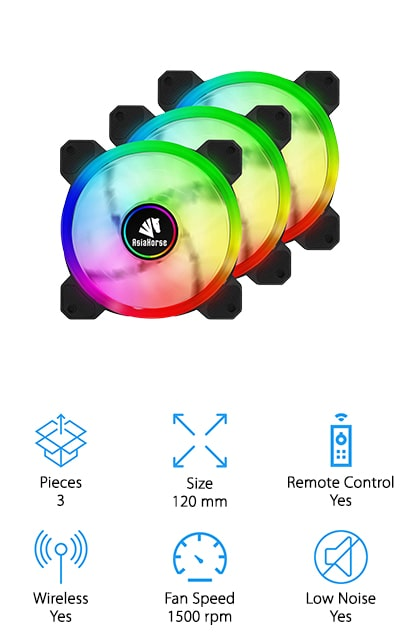 Asiahorse UFOII RGB Fan