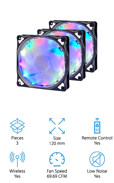 OxyLED RGB PC Case Fans