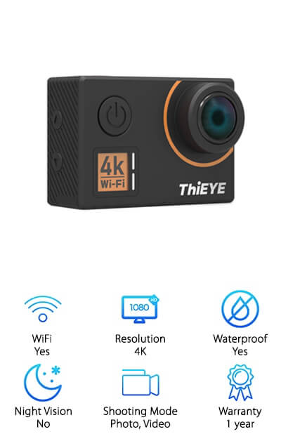 ThiEYE T5 Edge Action Camera