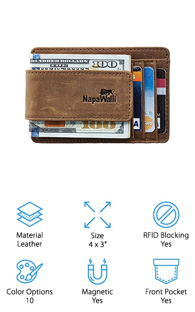 Best Money Clip Wallets