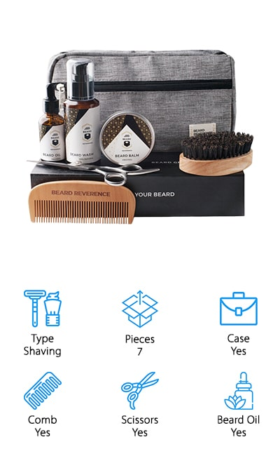 Beard Reverence Grooming Kit