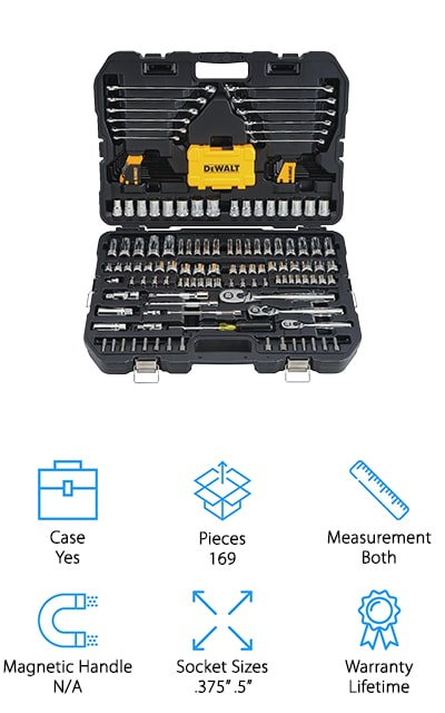 DeWalt Mechanics Tool Kit Set