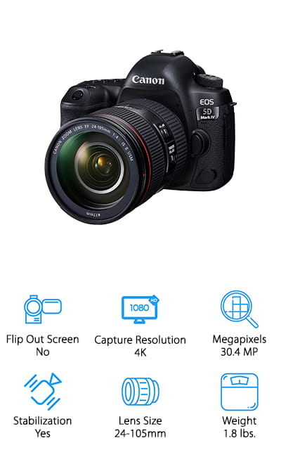 Best DSLRs for Video Recording