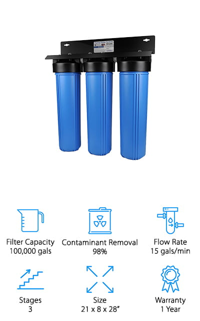 iSpring Water Filtration System