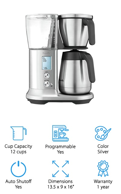 Breville Precision Coffee Maker