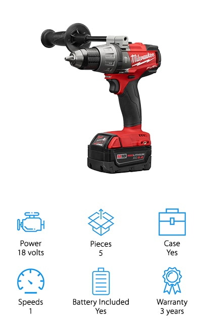 Milwaukee Hammer Drill/Driver Kit