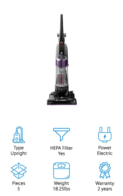 Best Vacuums for Shag Carpet