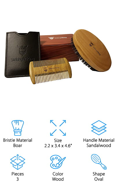 Striking Viking Beard Grooming Kit