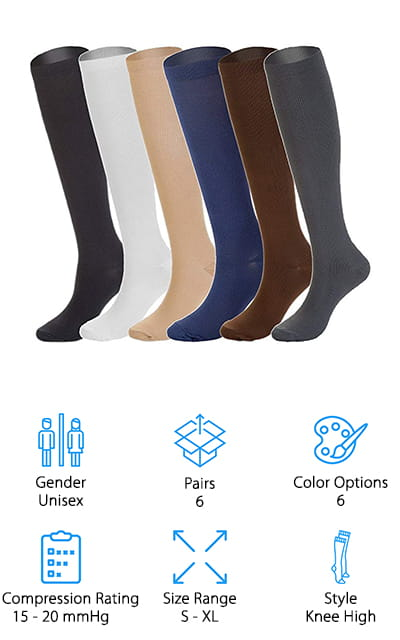 NOVAYARD Compression Socks are up next in our compression socks for running review. If you're looking for a multi-pack, you'll be happy to know that they come in packs of 6. There are 6 different color combinations to choose from, too. One of the best things about these socks is they look like a regular pair of work socks only they have all the properties of a great running sock. What do we mean? They have anti-bacterial properties and wick away moisture plus they provide compression from 15 to 20 mmHg to improve blood flow and circulation. If you want a pair of socks that can go right from the office to a run after work, this is the pair for you. And here's the kicker, they come with a 30-day 100% money-back guarantee.