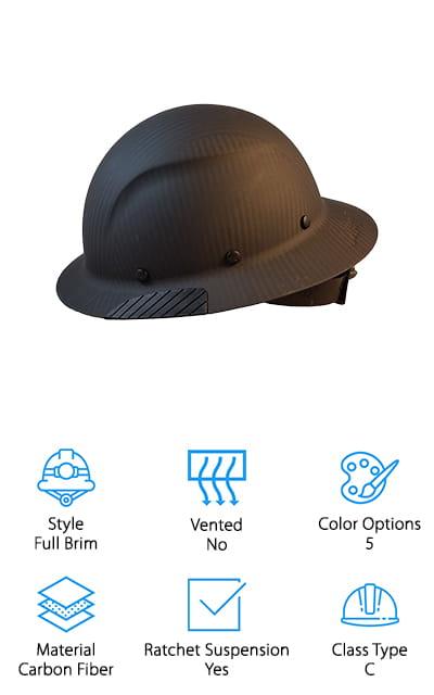 Texas America Safety Hard Hat