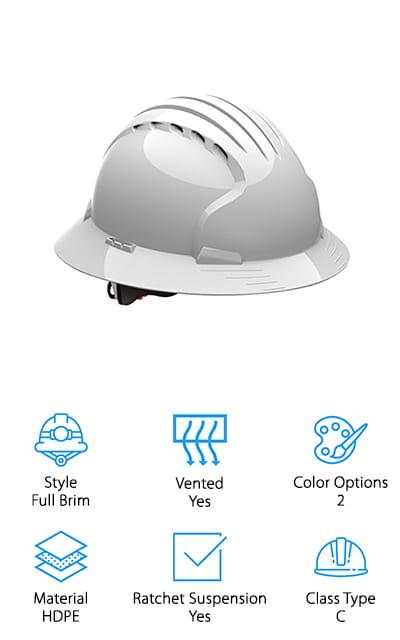 Safety Works Pro Hard Hat