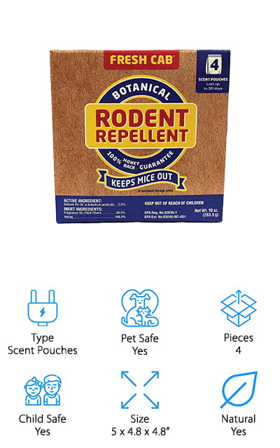Best Rodent Repellents