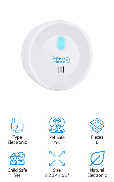 CIVPOWER Electronic Pest Repeller