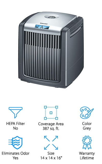 If you're looking for a filter-free air cleaner, this one from Beurer is low-maintenance, low noise, and highly efficient at keeping the air in your home clean and comfortable! We like that this machine doesn't use replaceable filters, so you can save money by just cleaning the machine every so often instead of buying replacements every few months. Everything is easy to take apart and clean with mild detergent to remove any impurities it pulls from the air and to keep it running smoothly. The backlit blue LED display is easy to read, even in the dark, letting you adjust the fan speed to one of three super quiet settings and letting you know how much water is left in the machine. We also like that it has an auto-shutoff sensor that cuts power to the machine when it is empty. This small device cleans rooms up to 387 square feet, making it extremely efficient for the size and price!