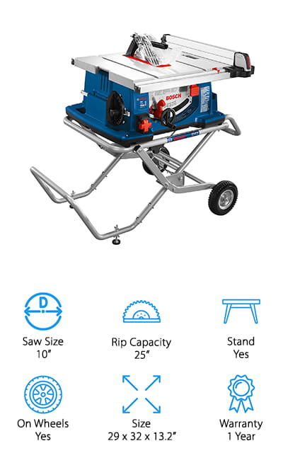 Bosch Gravity-Rise Worksite Table Saw
