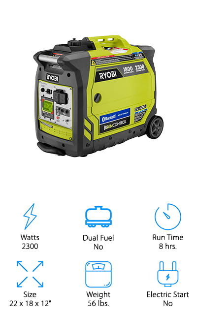 Last up in our quiet generator reviews is this heavy-duty generator from Ryobi that's perfect for taking on a camping trip, tailgating party, or keep at home for emergencies. This generator creates up to 2300 watts of power, and it can run for up to 8 hours. We like this generator because it's incredibly easy to set up and monitor. If you sync it up with your smartphone via their GENControl app, you can check the fuel levels, remaining run time, and even shut it down remotely! To make it even easier to use, this generator comes with sturdy wheels and an extendable handle, so you can easily wheel it to your campsite or wherever else you need it! This generator is safe to use with your sensitive devices like laptops and phones, yet powerful enough to handle small appliances and lighting. For more power, you can hook it up to a second generator with just a simple parallel cord!
