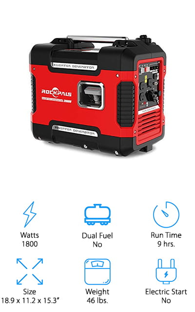 Rockpals Super Quiet Inverter Generator