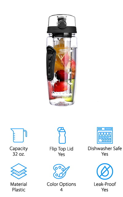 OMORC Infuser Water Bottle