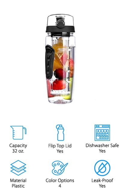 OMORC Infuser Water Bottle