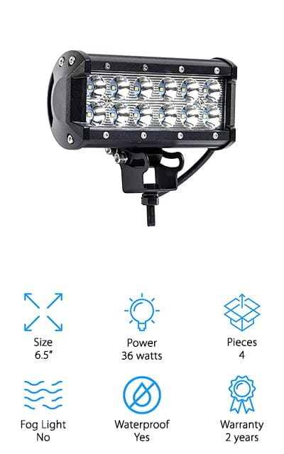 Cutequeen LED Spot Light