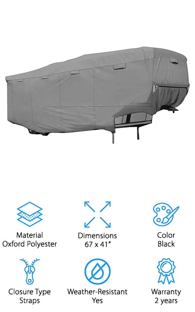 RVMasking RV Covers
