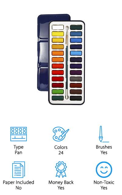 MozArt Supplies Paint Set