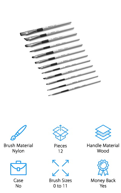 For the beginner to the professional artist, this set of 12 brushes from Nicpro will make painters of all ability levels happy! It comes with brushes made of high-quality nylon bristles that will keep their shape after several uses. The aluminum ferrules are clamped down onto the handles firmly, allowing you to feel confident they won't shed or fall apart while washing or painting. The handles also have a black tip painted onto the handle to help them learn where to hold their brush and load paint properly. We like that the handles are nice and long, but they're lightweight enough to allow your hands to steady the brush while you do delicate lettering or outlining. This set of brushes can handle creating a lot more than paintings, too! If you're looking for a set of high-quality brushes for face painting, ceramics, model painting, and other crafts, consider picking up a set of these for your next project!