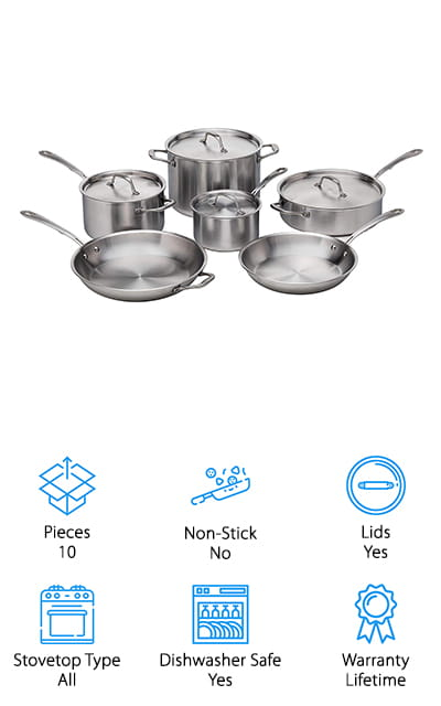 Last but not least is this family-sized set by Kitchara. It comes with two saucepans, a saute pan, a stockpot, and two large skillets. Plus, it comes with enough lids to go around, so that you always have a lid to use when you're cooking. This set is extremely high-quality and made with aspiring chefs in mind. These pots and pans stand out on our list as a 5-ply construction, with double layers of 18/10 stainless steel surrounding a thick aluminum core on all sides. This allows it to heat evenly, quickly, and provide you with well-cooked food no matter what you are cooking. The handles are riveted on rather than welded, and each part of this pan set has been thought out and designed until it is the highest quality standard. Even the size of the handles is a thoughtful touch. These pans work on all stovetops, including induction tops, and they are oven safe to 500 degrees.