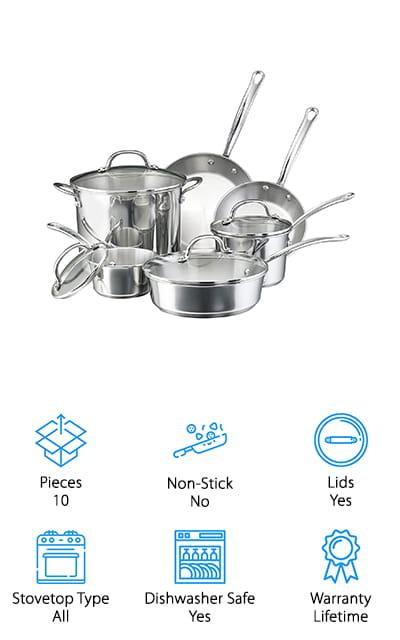 Farberware Millennium Cookware Set