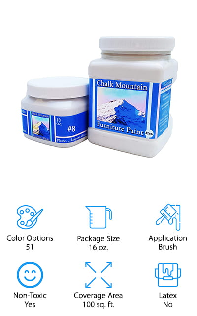 Chalk Mountain Furniture Paint