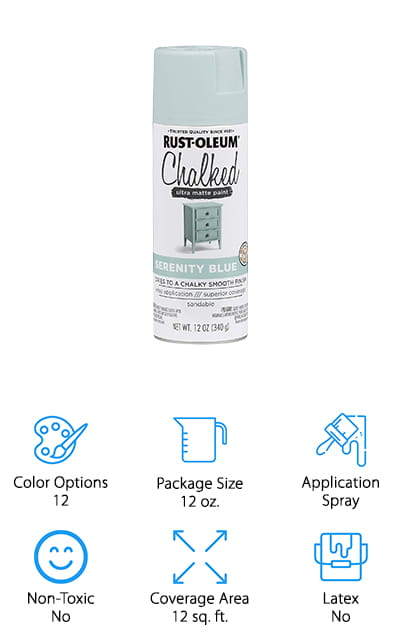 Rust-Oleum Chalked Spray Paint