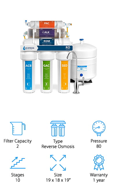 Express Water Alkaline Filtration System