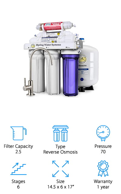 Best Alkaline Water Systems
