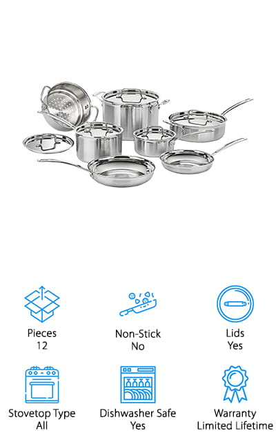 Best Stainless Steel Pans