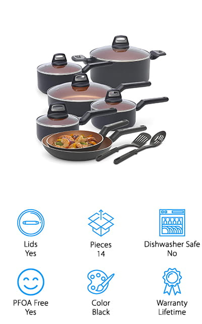 BLACK+DECKER Titanium Cookware