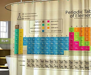 chemical elements shower curtain