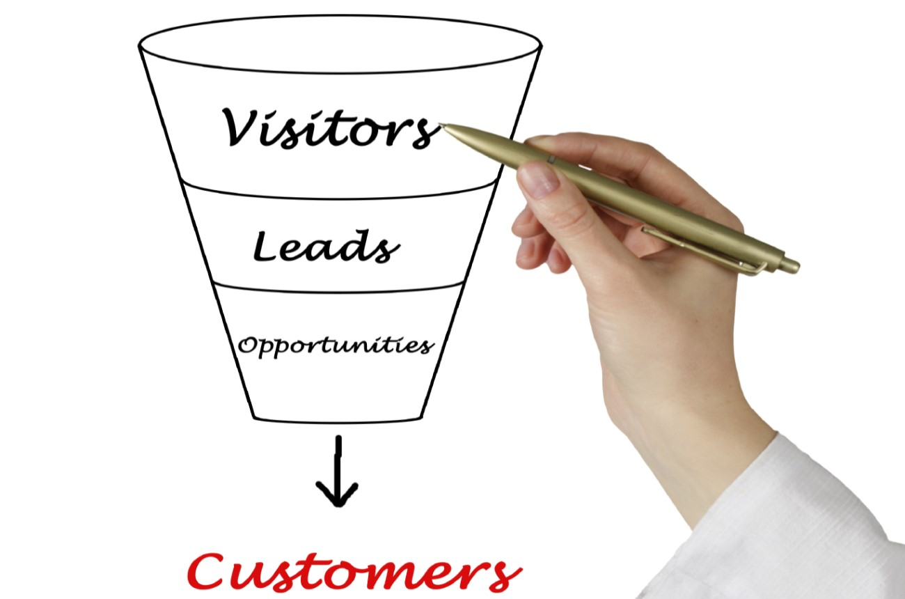 Use EquiiText SMS Marketing to Create the Perfect Sales Funnel